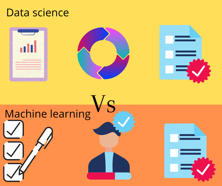 Data science vs Machine Learning-background.jpeg