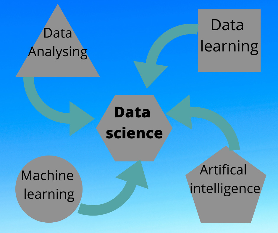 types of data science-background.jpeg